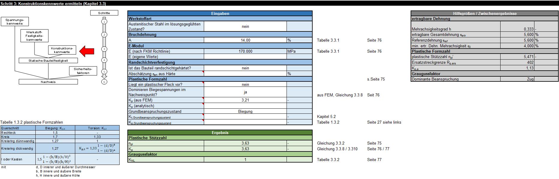 Der Aufbau des Excel FKM-Richtlinie der EinbockAKADEMIE