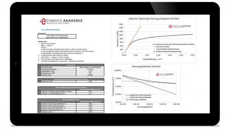 elastisch-plastische Spannungen mit der Neuber Regel berechnen (in Excel)