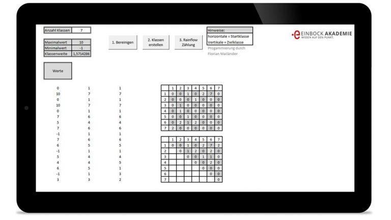 Ein einfaches Excel Tool zur Rainflow Zählung