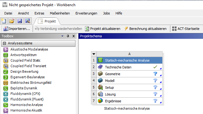 Projektfenster von ANSYS Workbench